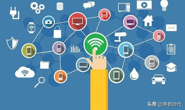 物联网的十大基本功能和形态四种