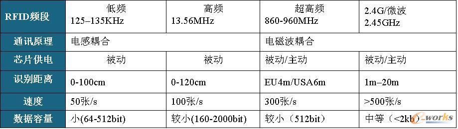 电感耦合和电磁波耦合对比