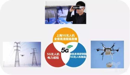 hangye-5G-3.jpeg