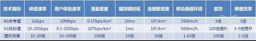 hangye-5G-1.jpeg