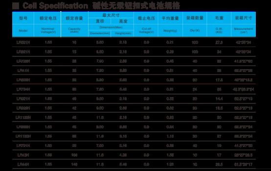 5.16确认版--广东天球电子科技有限公司 参展新闻228.png
