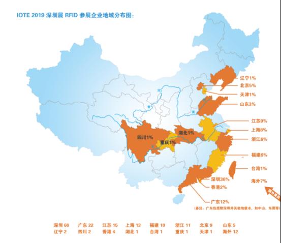 重磅报告——RFID产业主要分布在华东华南?一文带你看懂!