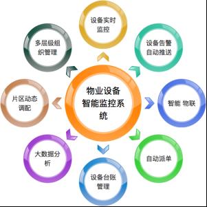 5.20广州三世联信息技术有限公司定稿383.png