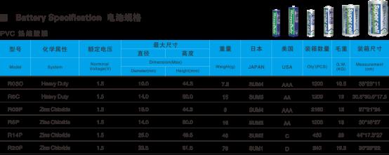 5.16确认版--广东天球电子科技有限公司 参展新闻249.png