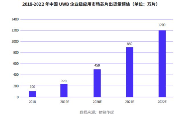 UWB报告-简版7579.png