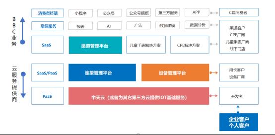 6.3深圳市中天网景科技有限公司 参展新闻413.png