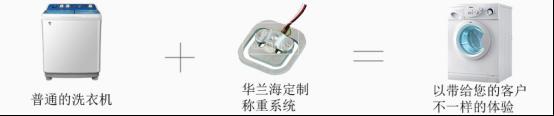 广东华兰海电测科技股份有限公司 参展新闻11224.png