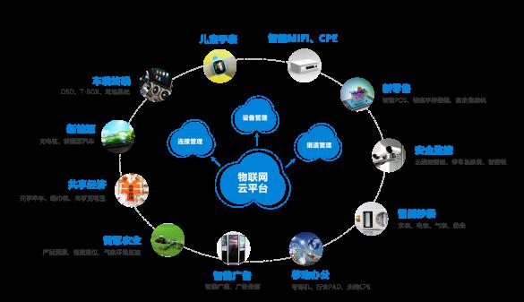 6.3深圳市中天网景科技有限公司 参展新闻509.png