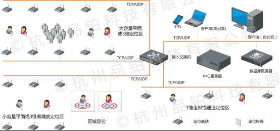 6.18确认版--杭州品铂科技有限公司(在网站和微信公众号发布)364.png