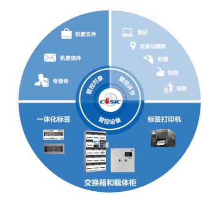 6.11北京计算机技术及应用研究所 参展新闻677.png