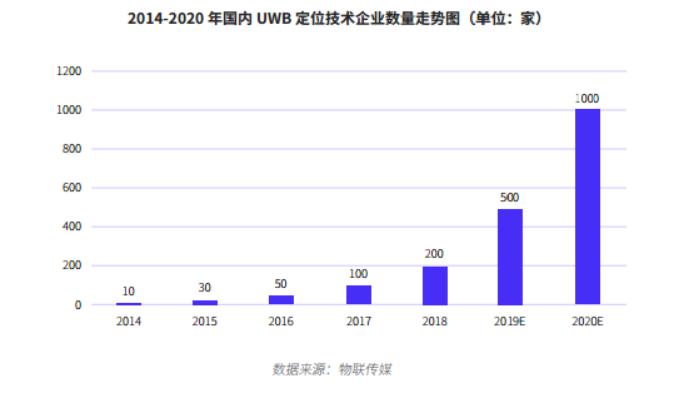 UWB报告-简版5054.png