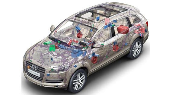 我国汽车传感器产业发展中面临三大掣肘