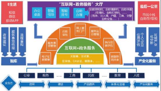 6.20航天信息股份有限公司 参展新闻191.png