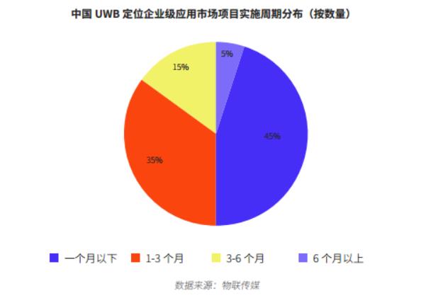 UWB报告-简版9704.png