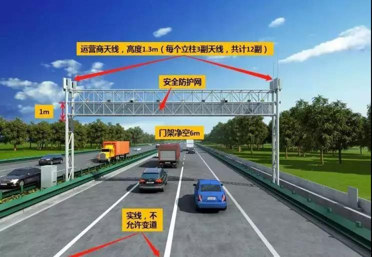 上海要改造304根ETC专用车道、219根混合车道