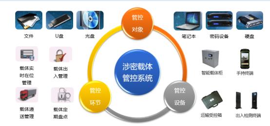 6.11北京计算机技术及应用研究所 参展新闻435.png