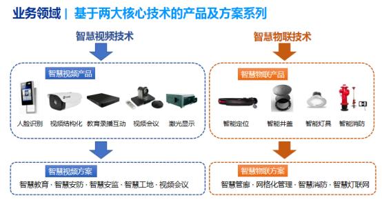 深圳市迪威迅股份有限公司411.png