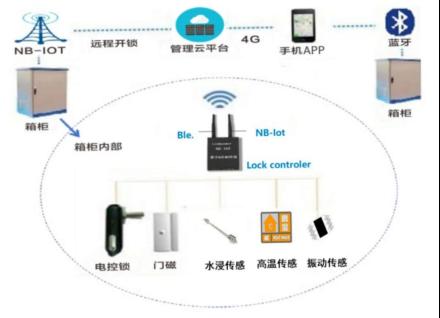 53深圳市创想网络系统有限公司 参展新闻(终版)3169.png