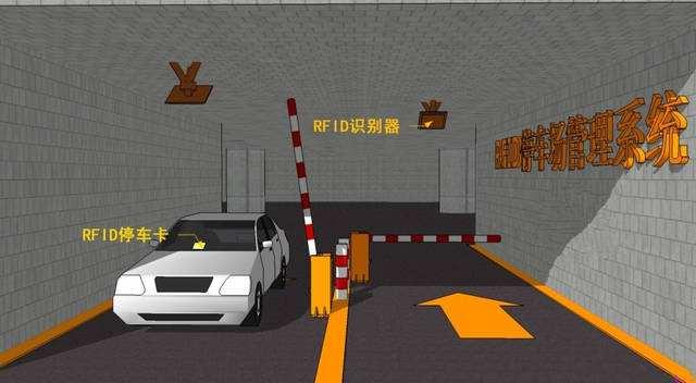 RFID停车场管理应用