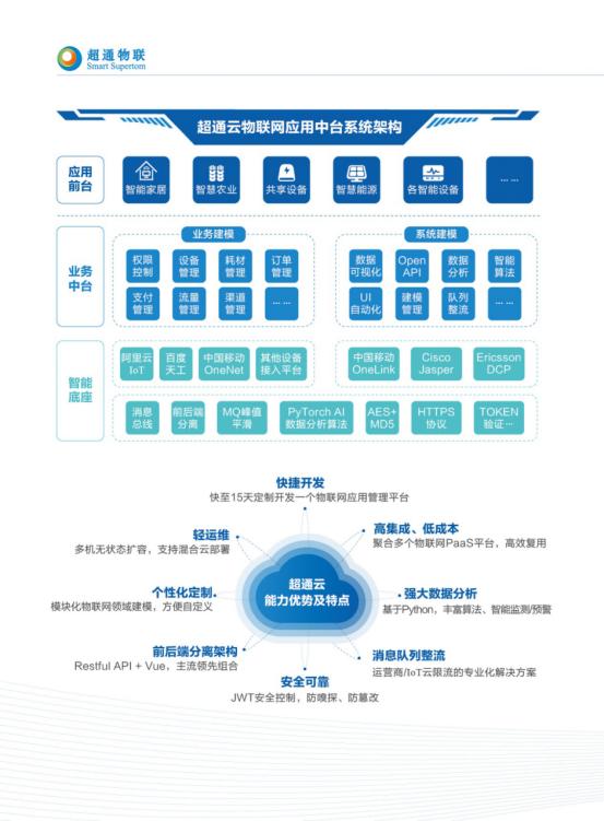 40深圳市超通互动科技有限公司 参展新闻22(1)554.png