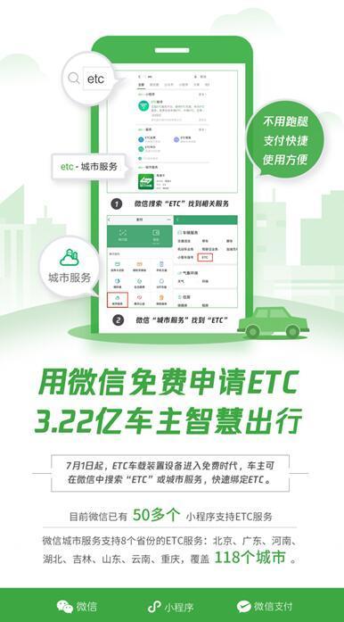 微信自7月1日起支持直接申办ETC,全程仅需35秒