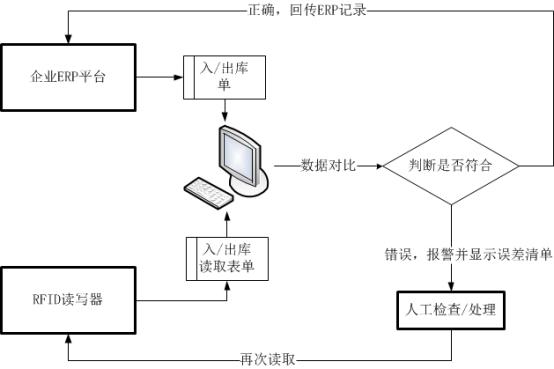 43深圳市先河智创科技有限公司 参展新闻3895.png