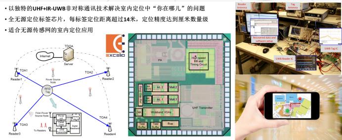 95卓捷创芯科技(深圳)有限公司 参展新闻(1)2353.png