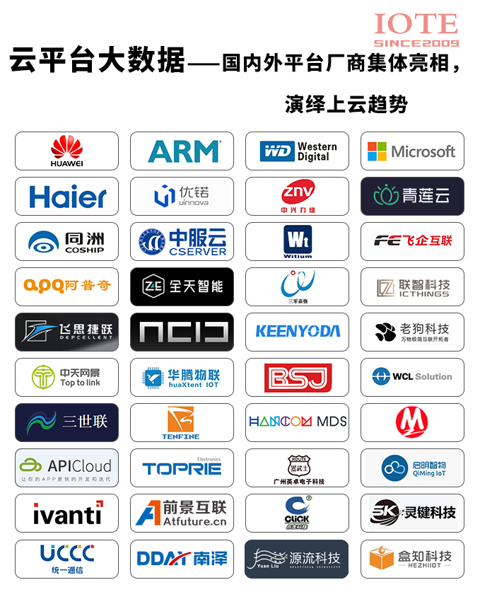 深圳展云平台领域知名企业a-1.jpg