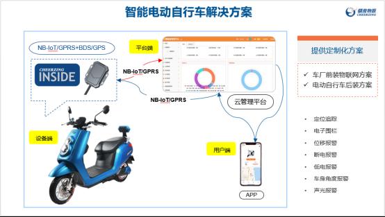 14厦门骐俊物联科技股份有限公司 参展新闻-修订20190705(1)1576.png