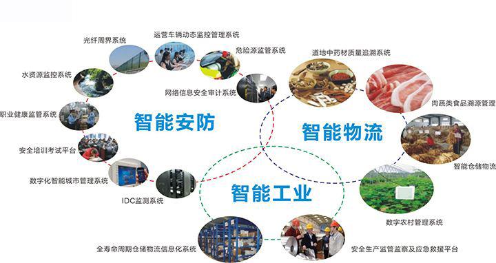 RFID成为安防产品同质化的突破口