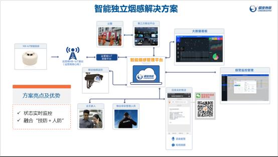 14厦门骐俊物联科技股份有限公司 参展新闻-修订20190705(1)1574.png