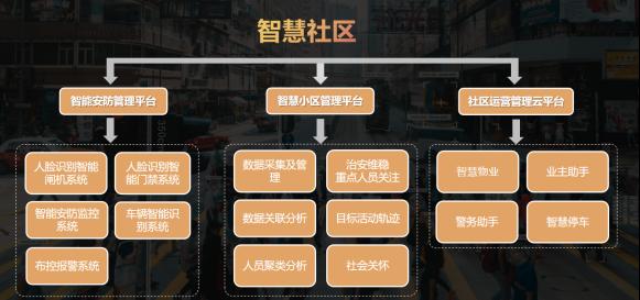 千视通-智慧城市公司新闻稿 v.2894.png