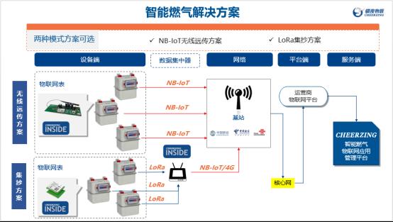 14厦门骐俊物联科技股份有限公司 参展新闻-修订20190705(1)1572.png
