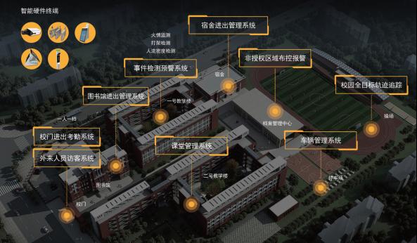 千视通-智慧城市公司新闻稿 v.21370.png