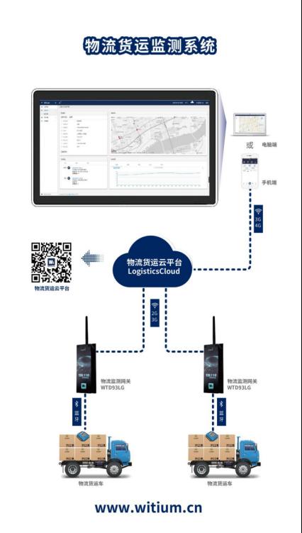 上海辉度智能系统有限公司(2)619.png