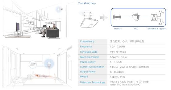 【IOTE韩国展团】IoT平台服务商,iHeart将亮相IOTE 2019深圳物联网展251.png