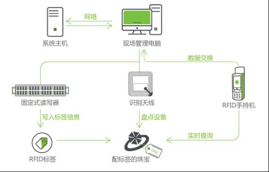 43深圳市先河智创科技有限公司 参展新闻2306.png