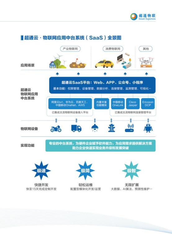 40深圳市超通互动科技有限公司 参展新闻22(1)553.png