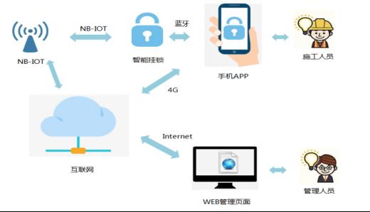 53深圳市创想网络系统有限公司 参展新闻(终版)859.png