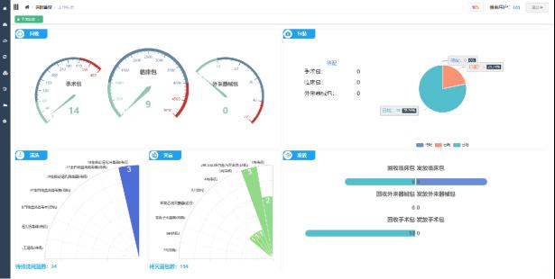 村田推出手術器械UDI唯一標識方案,助力中國醫用物聯網1232.png