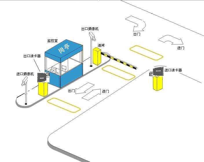 RFID技术让停车场打造智能化平台管控