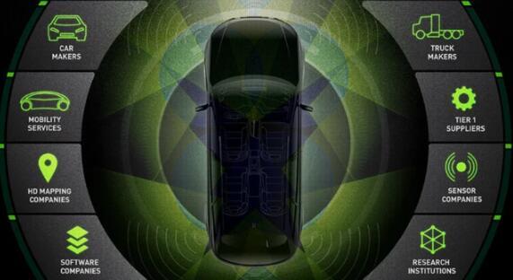 Ouster与英伟达合作开发自动驾驶激光雷达
