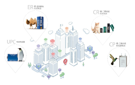 武漢昊誠能源科技有限公司 IOTE2020 物聯網展深圳站  展位號為9D102