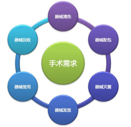村田推出手術器械UDI唯一標識方案,助力中國醫用物聯網1125.png