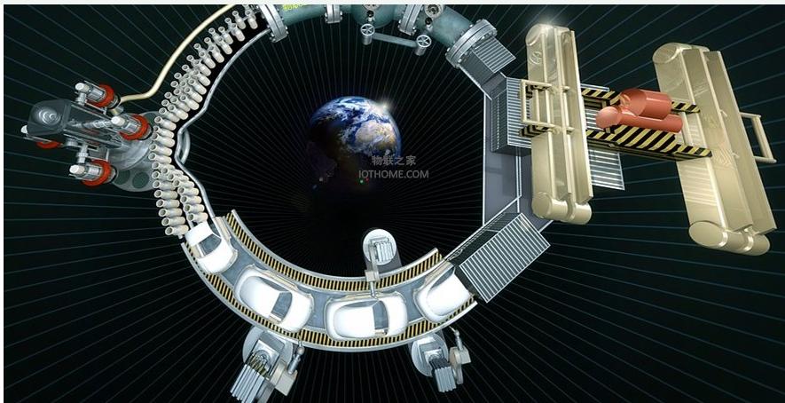 利用工业物联网和RFID进行库存管理