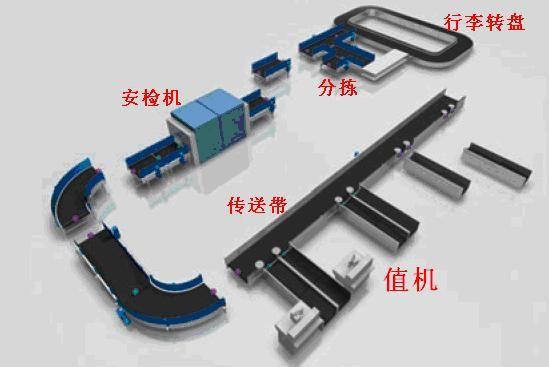 RFID机场应用管理让机场运输更高效!