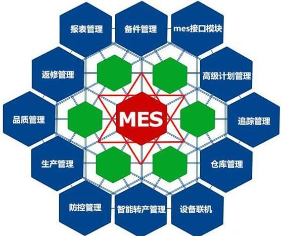 RFID与MES集成技术