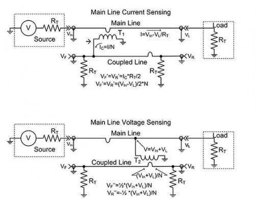 射频工程师入门:定向耦合器