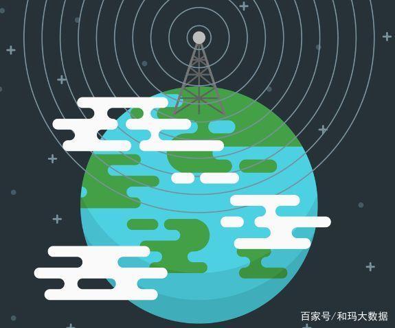 RFID信息的交互传输,也要利用无线通信技术