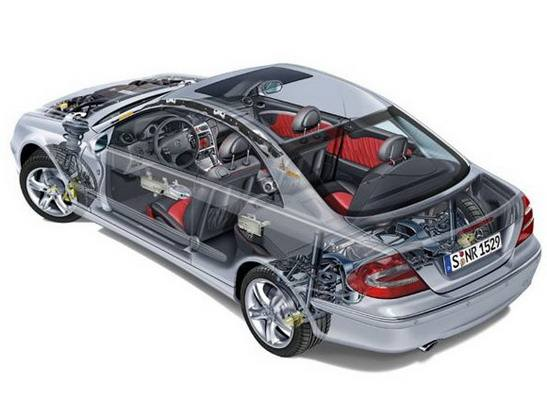 简述RFID技术如何让汽车引擎功效更高